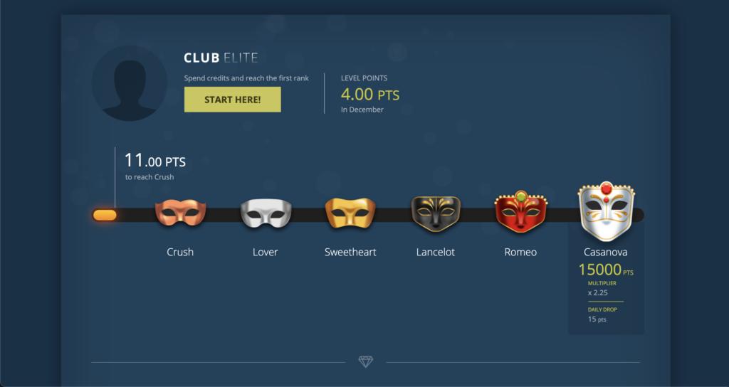 LivePrivates Club Elite